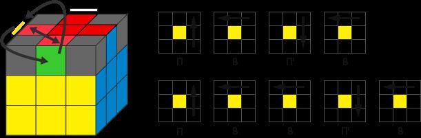 Схемы лестниц на мансарду