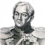 Портрет М.П. Лазарев